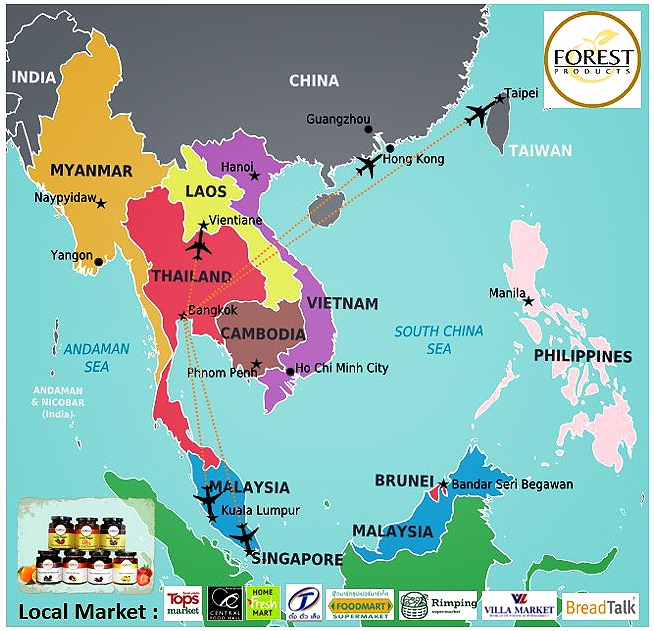 Oversea and Local Market of Forest Products